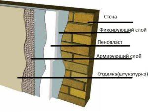 """Пенополистирол - утепление методом """"мокрого фасада"""""""