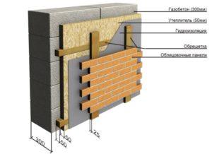 Минеральная вата - метод вентилируемого фасада