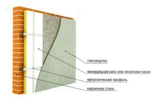 Утепление кирпичных стен изнутри