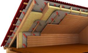 Утепление готовой крыши