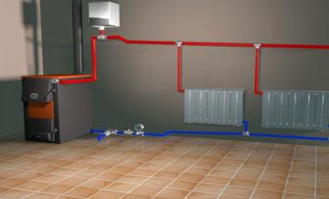 Теплообменник для отопления гаража от дома Паяный пластинчатый теплообменник SWEP B200T Калуга
