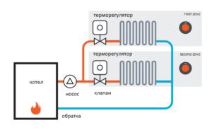 Схема подключения терморегулятора для водяного теплого пола