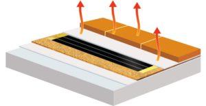 Укладка плитки на инфракрасный теплый пол