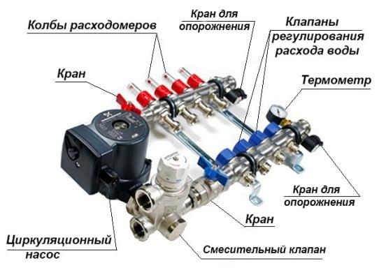 Схема устройства гребенки