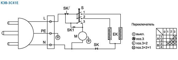 Электрическая схема бытового тепловентилятора