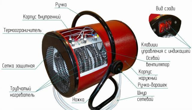 Схема подключения тепловой пушки 380 фото 234