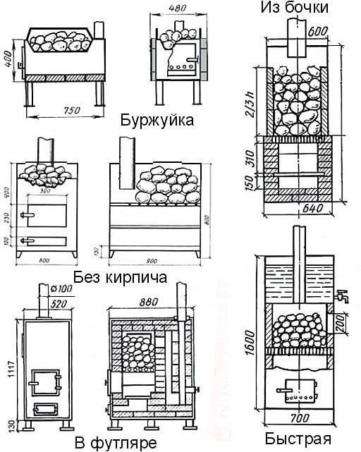 Чертежи банных печей из металла