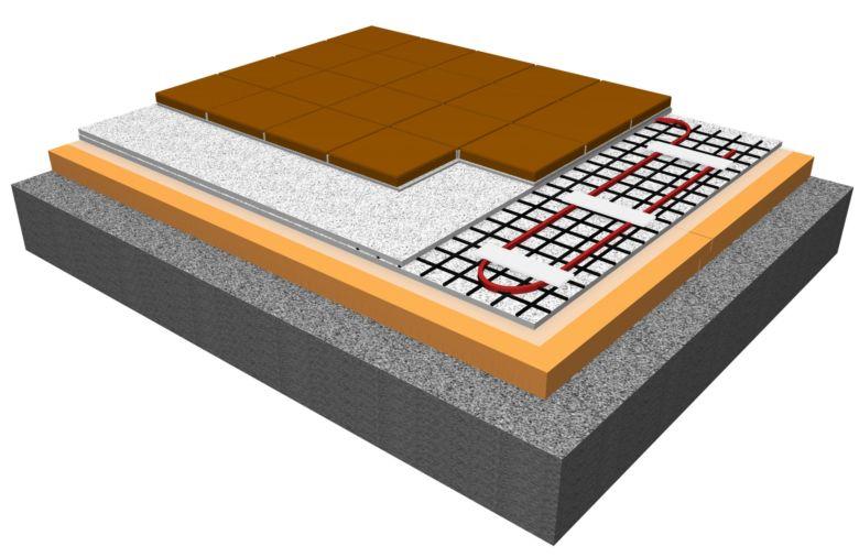 Схема утепления фундамента финская плита