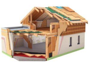 Особенности утепления деревянного дома