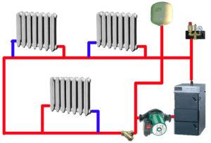 Схемы систем отопления частного дома своими руками