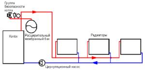 Система подключения расширительного бачка