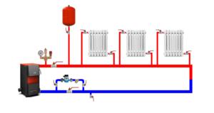 Однотрубная схема с горизонтальной проточной системой