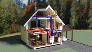 Отопление воздухом частного дома
