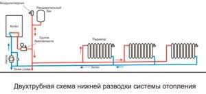 Схема водяной системы отопления частного дома